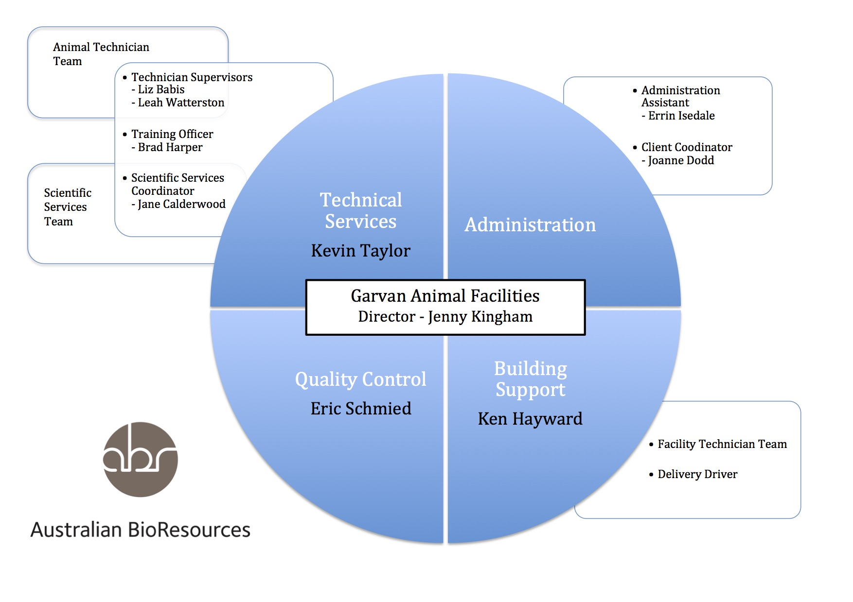 tesla motors swot analysis $17500   summary tesla motors, inc - strategy and swot report, is a source of comprehensive company data and information the report covers the company's structure, operation, swot analysis, product and service offerings and corporate actions, providing a 360˚ view of the company key findings - detailed information on tesla motors, inc.